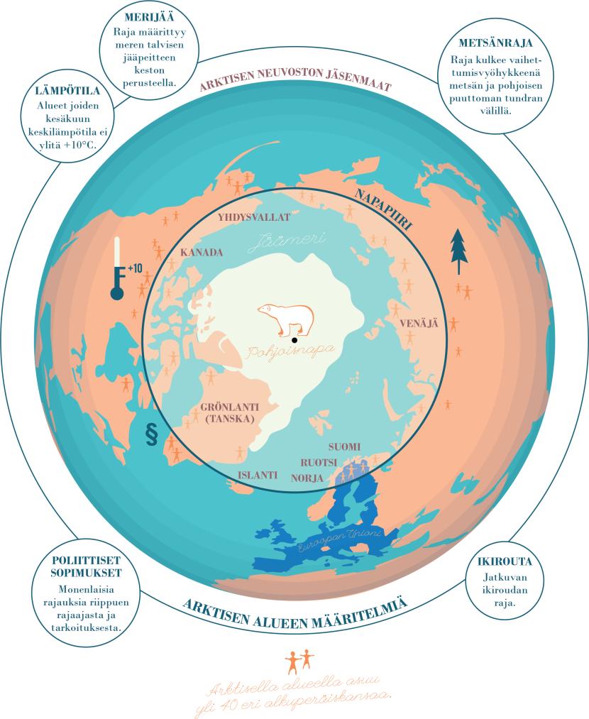 Vihrea Tuuma Arktis final pirita tolvanen