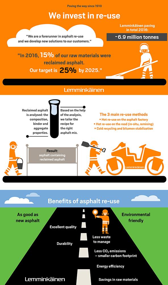 lemminkainen-infographic-eng-superson-pirita-tolvanen