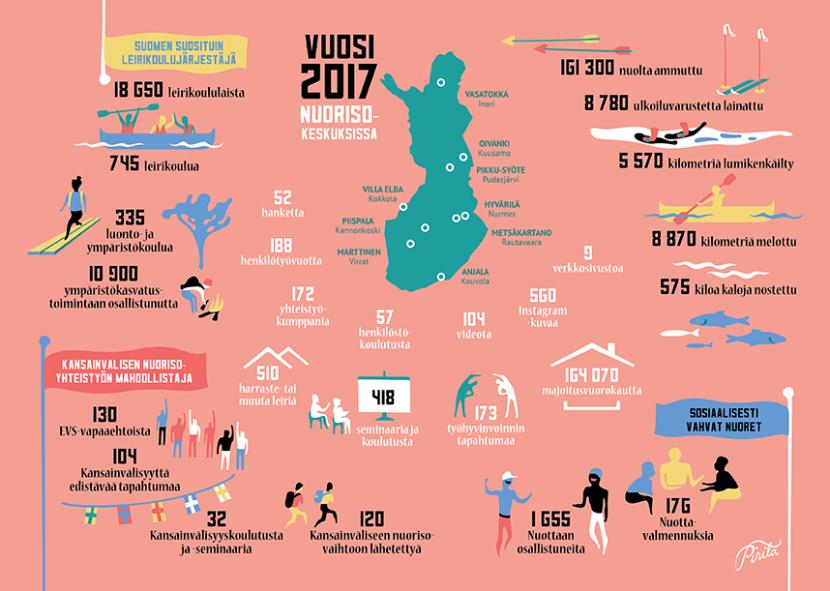 SNK Infograafi final www Pirita Tolvanen